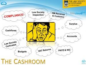 Cashroom Compliance Issues